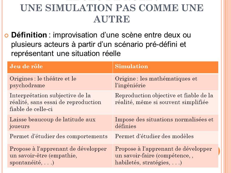 LE JEU DE RÔLE : UNE SIMULATION PAS COMME UNE AUTRE Définition : improvisation dune scène entre deux ou plusieurs acteurs à partir dun scénario pré-dé
