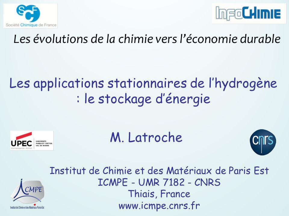 Les applications stationnaires de lhydrogène : le stockage dénergie M. Latroche Institut de Chimie et des Matériaux de Paris Est ICMPE - UMR 7182 - CN