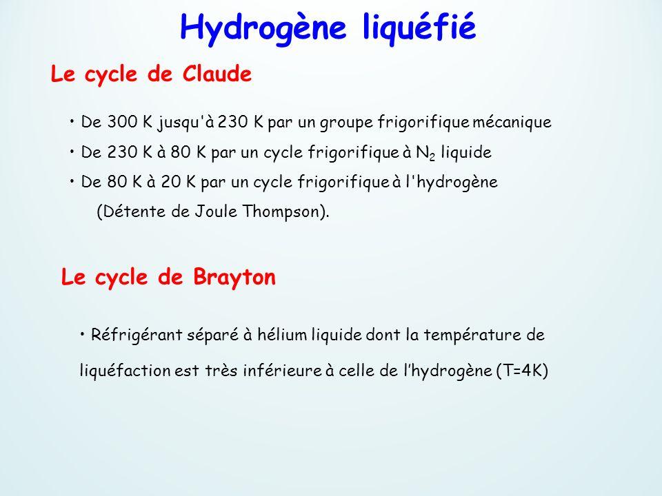 De 300 K jusqu'à 230 K par un groupe frigorifique mécanique De 230 K à 80 K par un cycle frigorifique à N 2 liquide De 80 K à 20 K par un cycle frigor