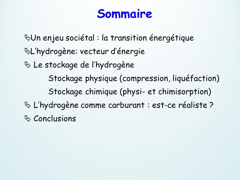 Sommaire Un enjeu sociétal : la transition énergétique Lhydrogène: vecteur dénergie Le stockage de lhydrogène Stockage physique (compression, liquéfac