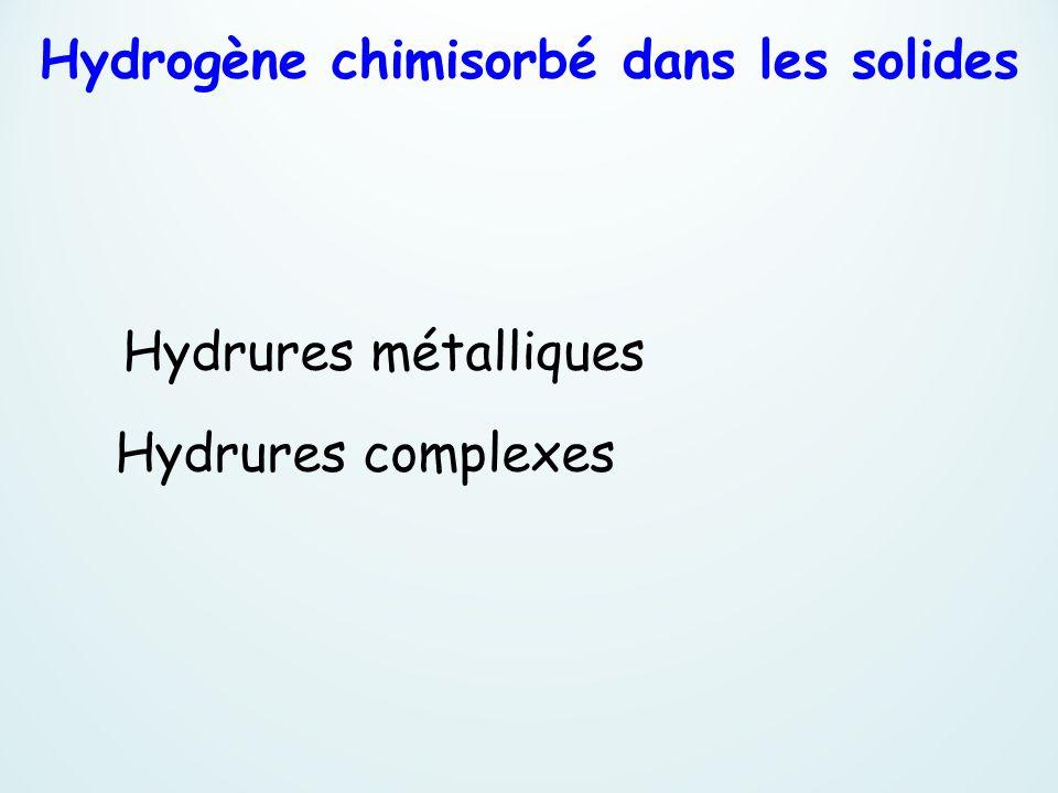 Hydrogène chimisorbé dans les solides Hydrures métalliques Hydrures complexes