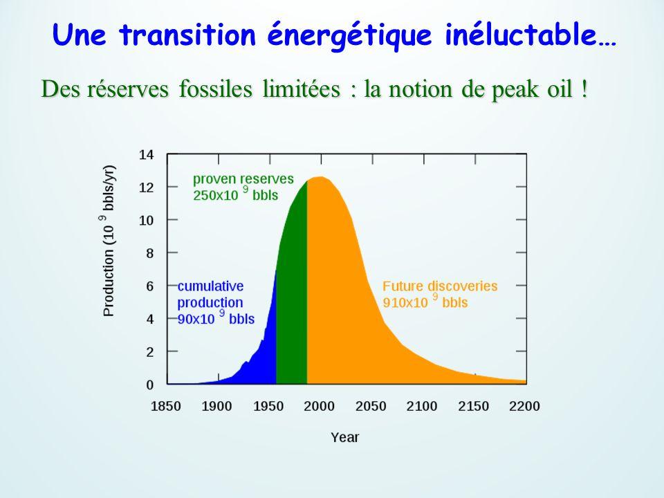 Une transition énergétique inéluctable… Des réserves fossiles limitées : la notion de peak oil !