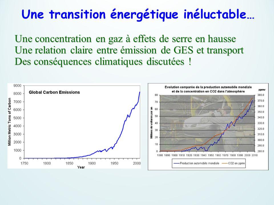 Une transition énergétique inéluctable… Une concentration en gaz à effets de serre en hausse Une relation claire entre émission de GES et transport De