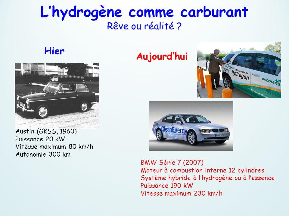 Austin (GKSS, 1960) Puissance 20 kW Vitesse maximum 80 km/h Autonomie 300 km BMW Série 7 (2007) Moteur à combustion interne 12 cylindres Système hybri