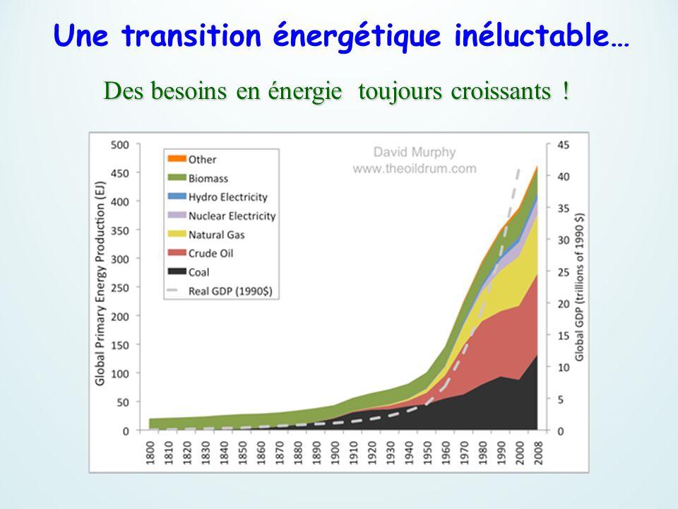 Une transition énergétique inéluctable… Des besoins en énergie toujours croissants !