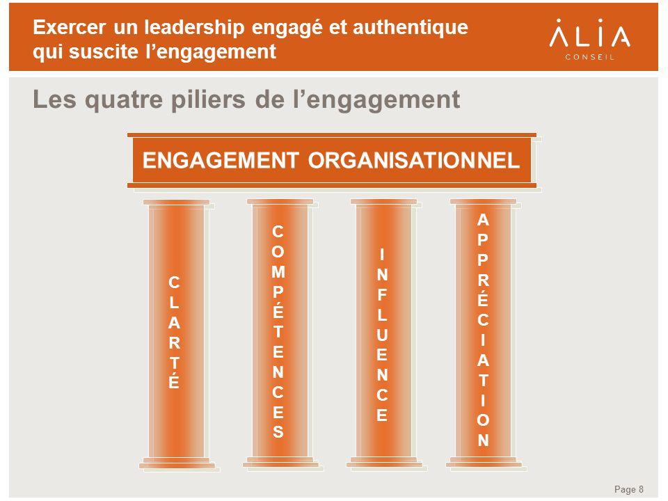 TITRE DE LA PRÉSENTATION Page 8 Exercer un leadership engagé et authentique qui suscite lengagement Les quatre piliers de lengagement ENGAGEMENT ORGAN
