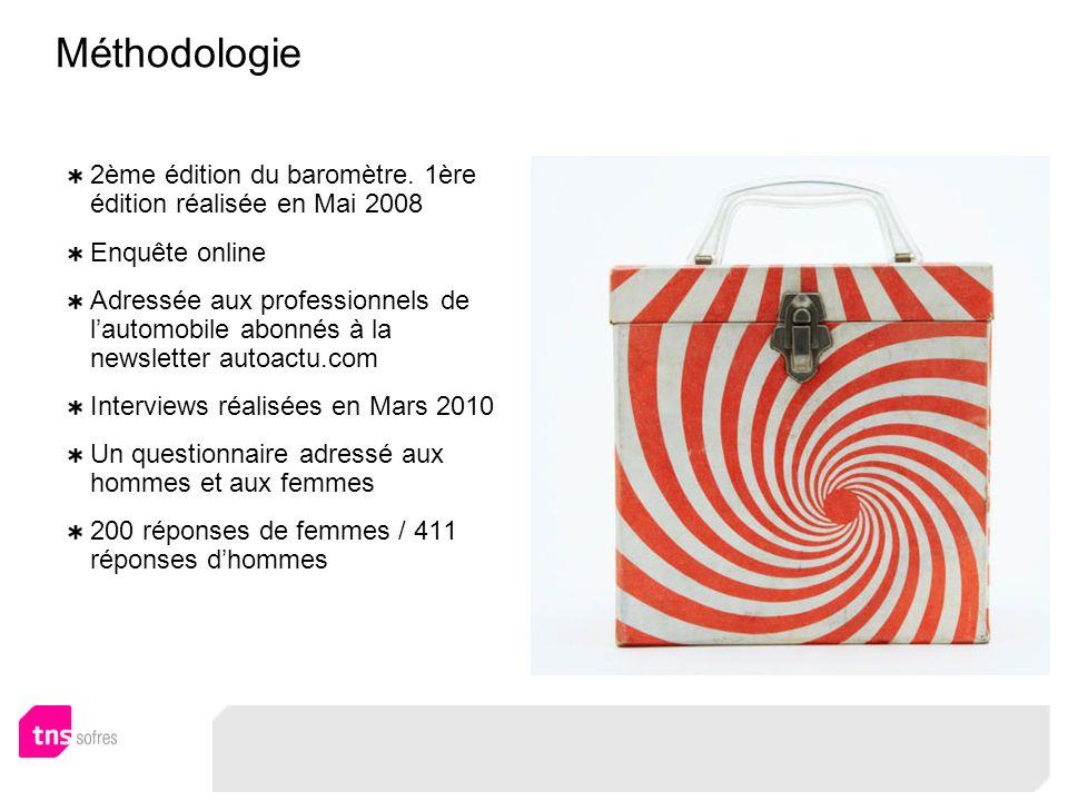 Méthodologie 2ème édition du baromètre. 1ère édition réalisée en Mai 2008 Enquête online Adressée aux professionnels de lautomobile abonnés à la newsl
