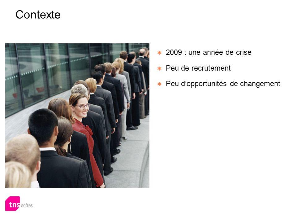 2009 : une année de crise Peu de recrutement Peu dopportunités de changement Contexte