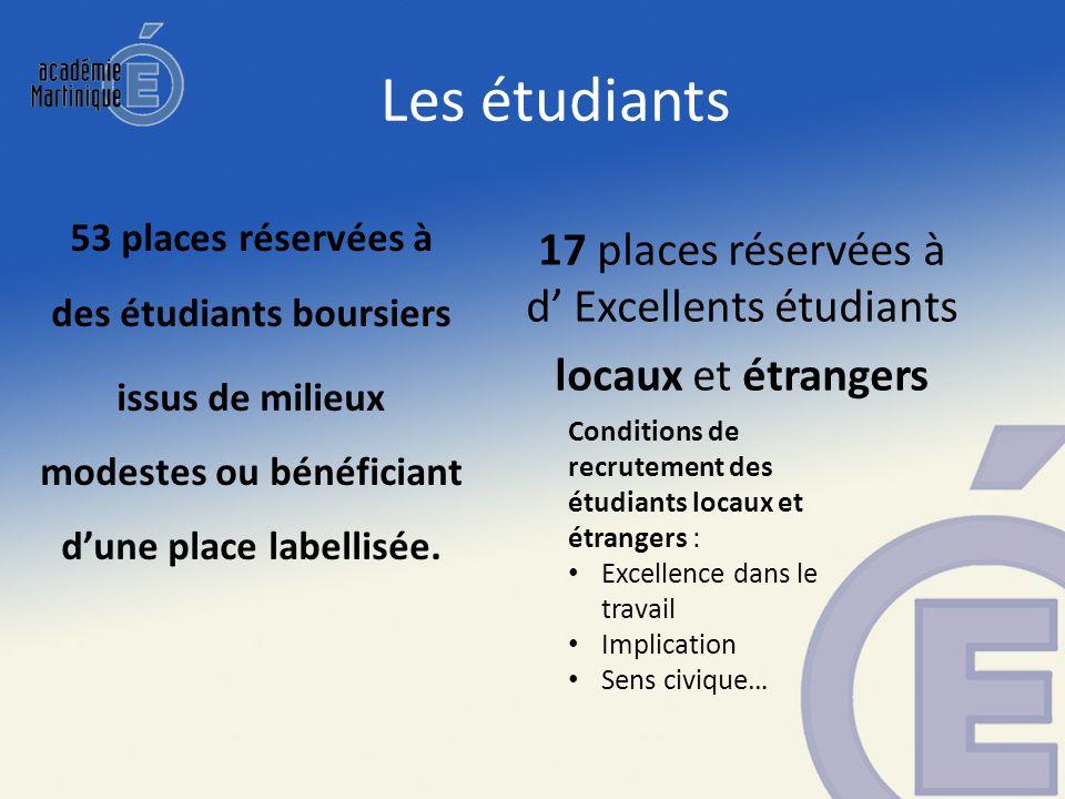 Les étudiants 53 places réservées à des étudiants boursiers issus de milieux modestes ou bénéficiant dune place labellisée. 17 places réservées à d Ex