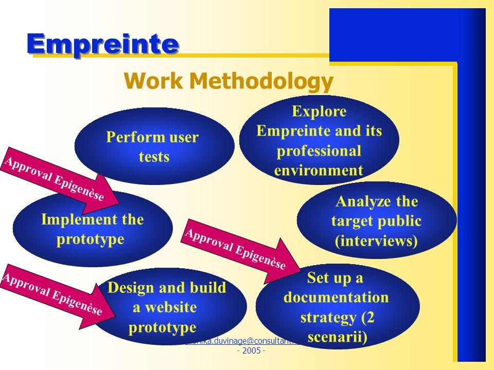monika.duvinage@consultant.com.fr monika.duvinage@consultant.com.fr - 2005 - Empreinte Work Methodology Explore Empreinte and its professional environ