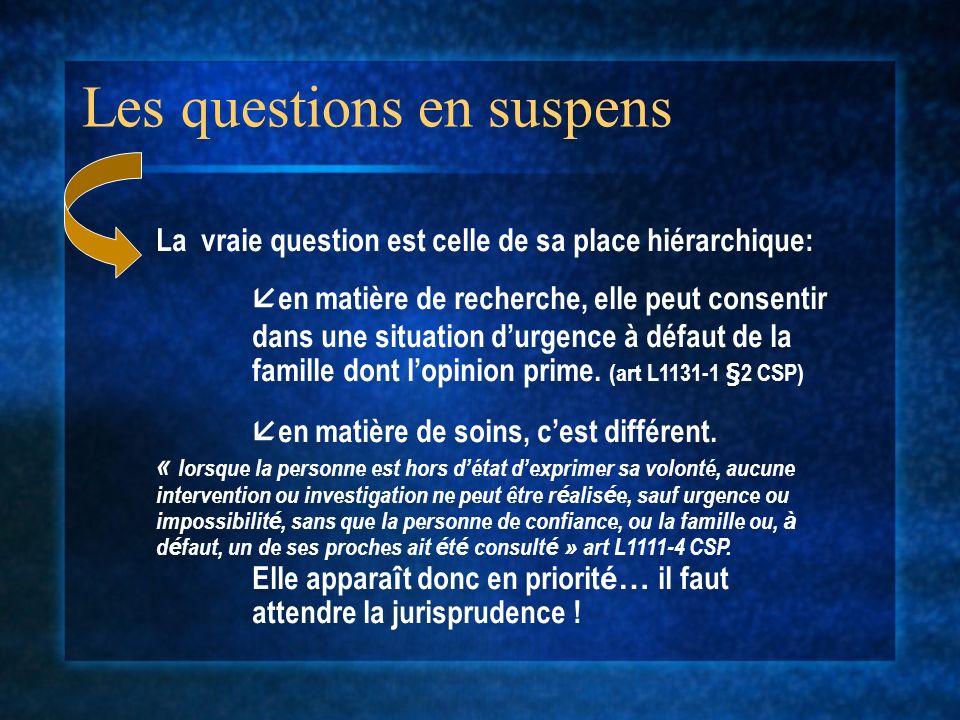 Les questions en suspens La vraie question est celle de sa place hiérarchique: en matière de recherche, elle peut consentir dans une situation durgenc