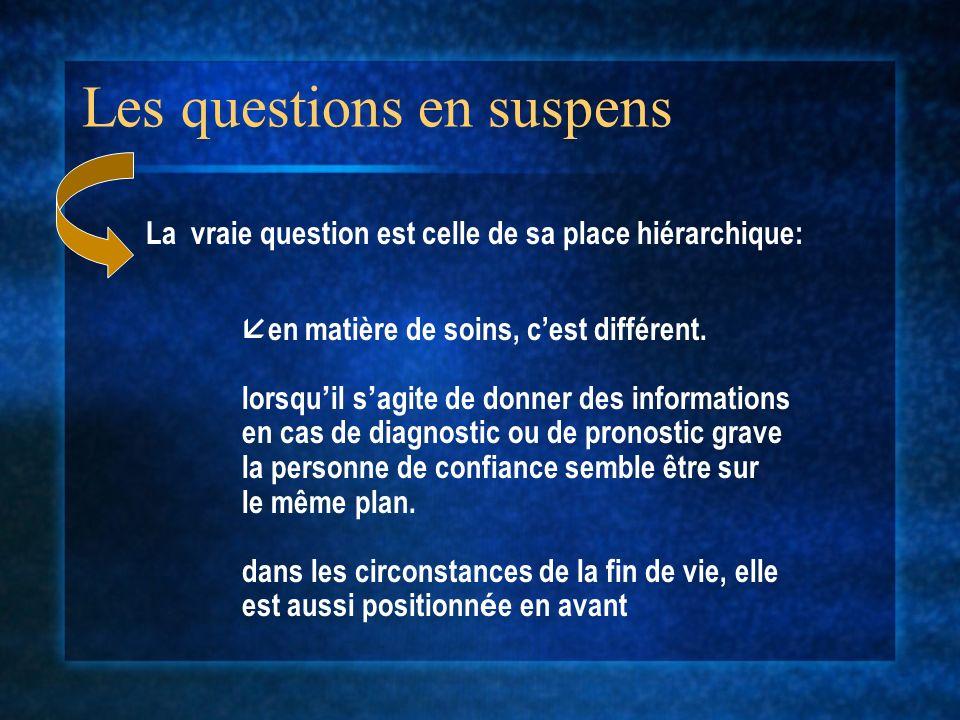 Les questions en suspens La vraie question est celle de sa place hiérarchique: en matière de soins, cest différent.