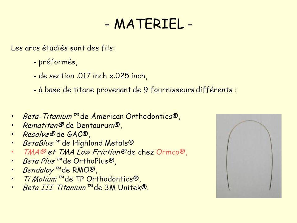 - MATERIEL - Les arcs étudiés sont des fils: - préformés, - de section.017 inch x.025 inch, - à base de titane provenant de 9 fournisseurs différents