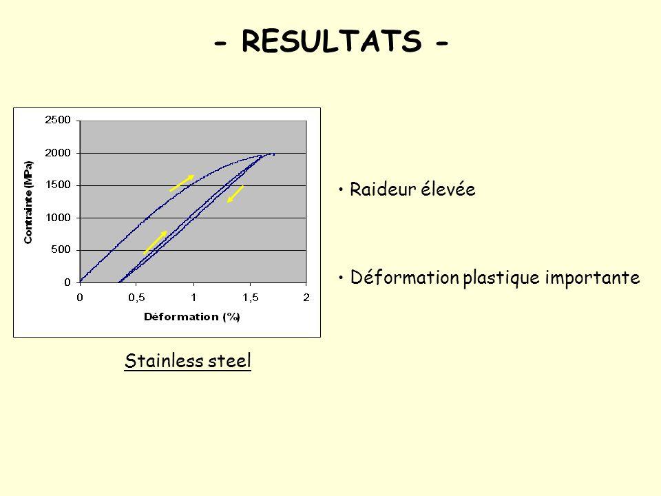 - RESULTATS - Déformation plastique importante Raideur élevée Stainless steel