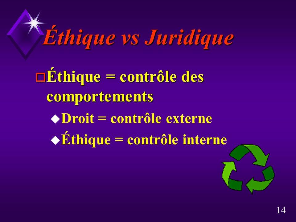 14 Éthique vs Juridique o Éthique = contrôle des comportements u Droit = contrôle externe u Éthique = contrôle interne