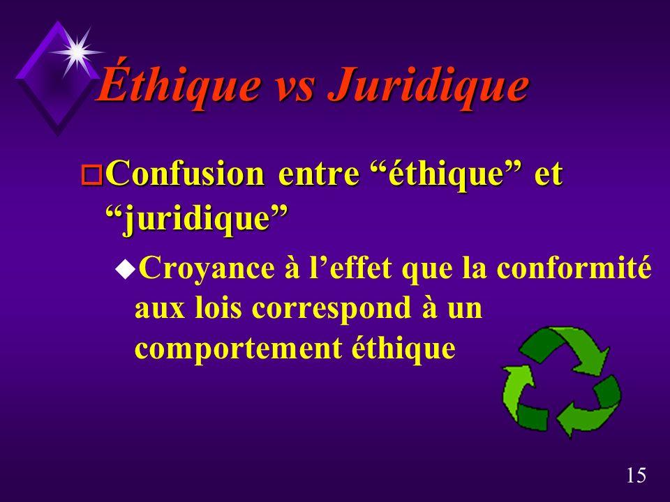 15 Éthique vs Juridique o Confusion entre éthique et juridique u Croyance à leffet que la conformité aux lois correspond à un comportement éthique