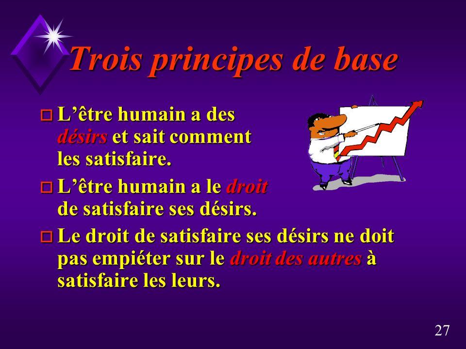 27 Trois principes de base o Lêtre humain a des désirs et sait comment les satisfaire.