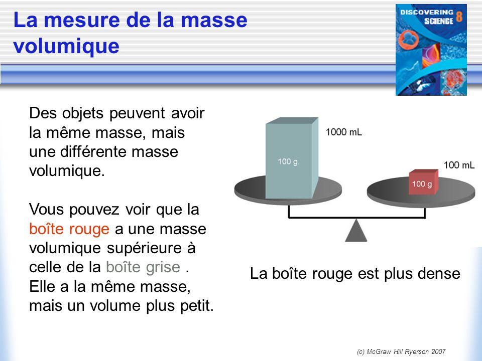 (c) McGraw Hill Ryerson 2007 La mesure de la masse volumique Des objets peuvent avoir la même masse, mais une différente masse volumique. Vous pouvez