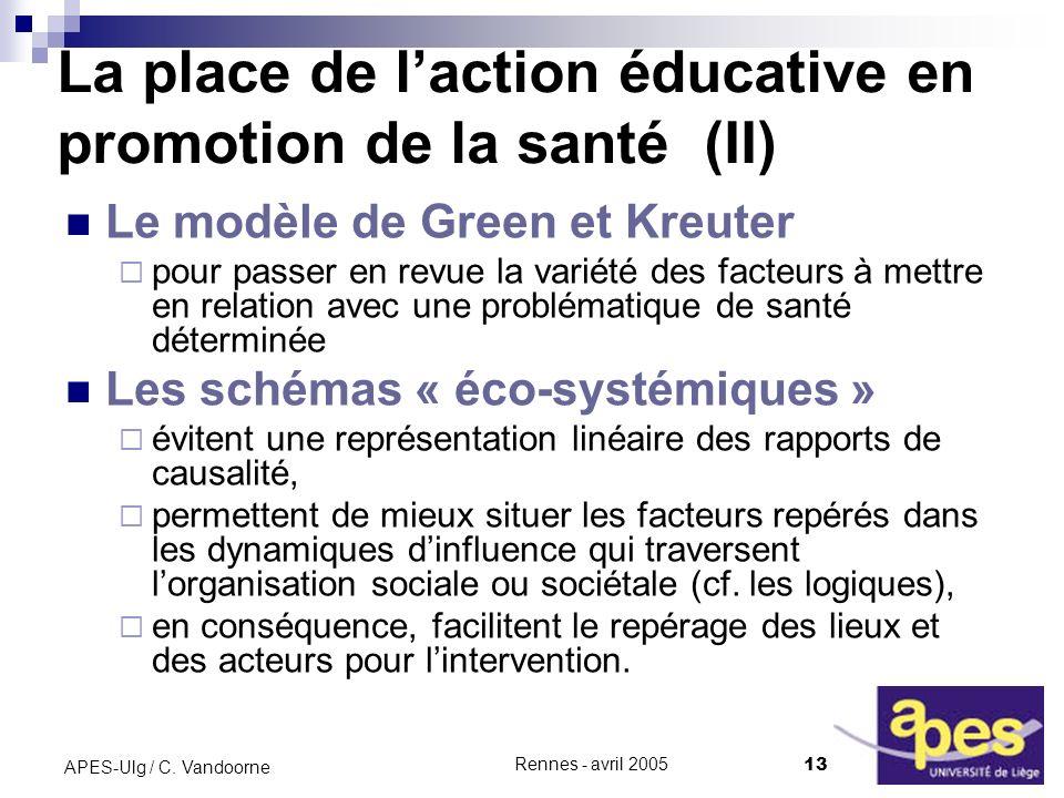 Rennes - avril 2005 13 APES-Ulg / C.