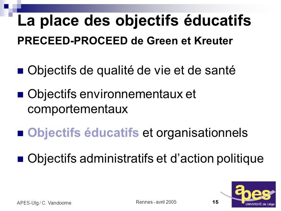 Rennes - avril 2005 15 APES-Ulg / C.