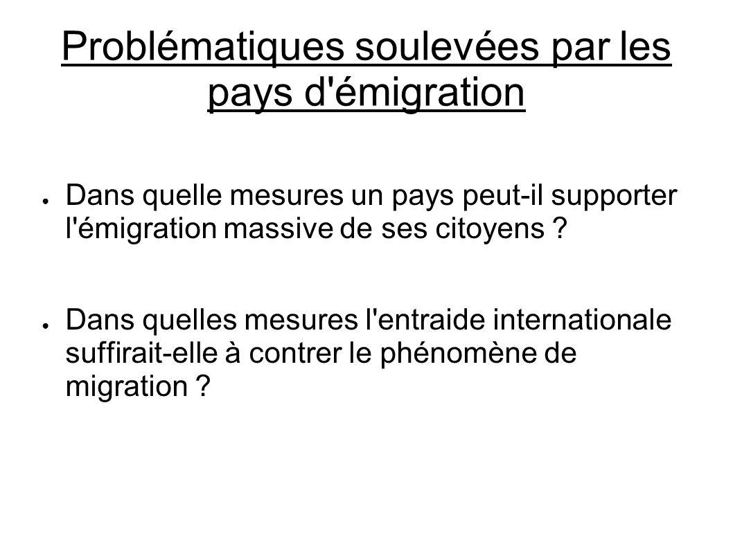 Problématiques soulevées par les pays d'émigration Dans quelle mesures un pays peut-il supporter l'émigration massive de ses citoyens ? Dans quelles m
