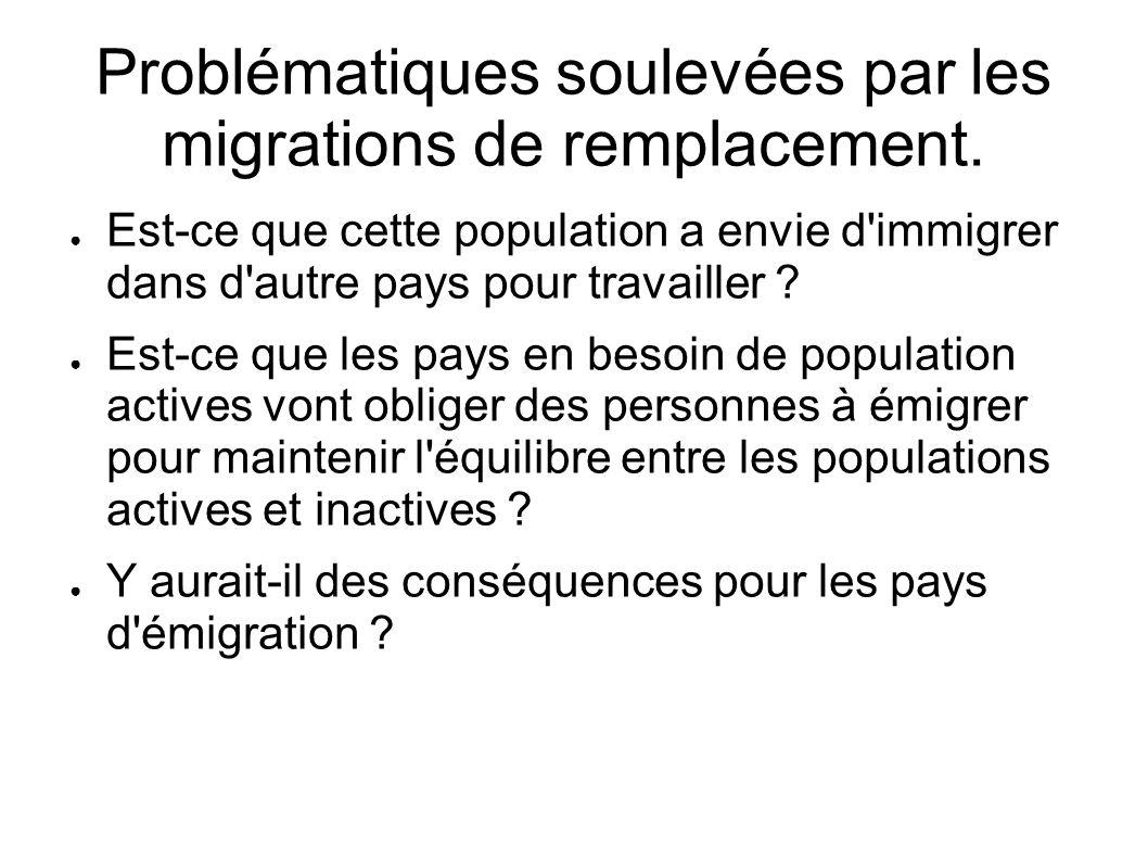 Problématiques soulevées par les migrations de remplacement. Est-ce que cette population a envie d'immigrer dans d'autre pays pour travailler ? Est-ce