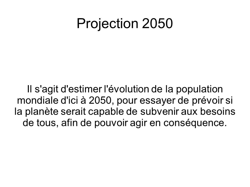Projection 2050 Il s'agit d'estimer l'évolution de la population mondiale d'ici à 2050, pour essayer de prévoir si la planète serait capable de subven