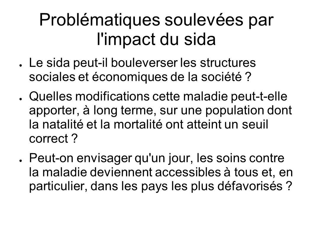 Problématiques soulevées par l'impact du sida Le sida peut-il bouleverser les structures sociales et économiques de la société ? Quelles modifications