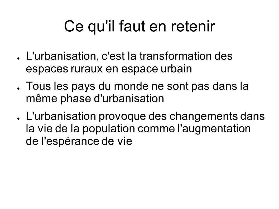 Ce qu'il faut en retenir L'urbanisation, c'est la transformation des espaces ruraux en espace urbain Tous les pays du monde ne sont pas dans la même p