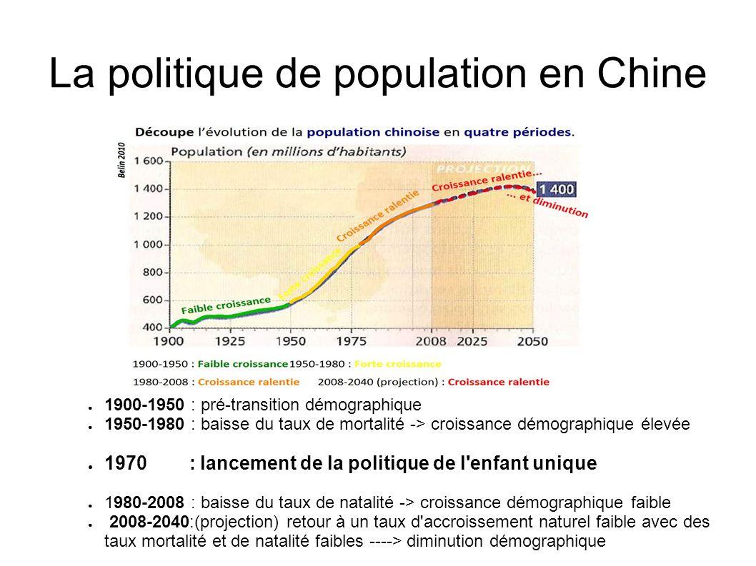 La politique de population en Chine 1900-1950 : pré-transition démographique 1950-1980 : baisse du taux de mortalité -> croissance démographique élevé