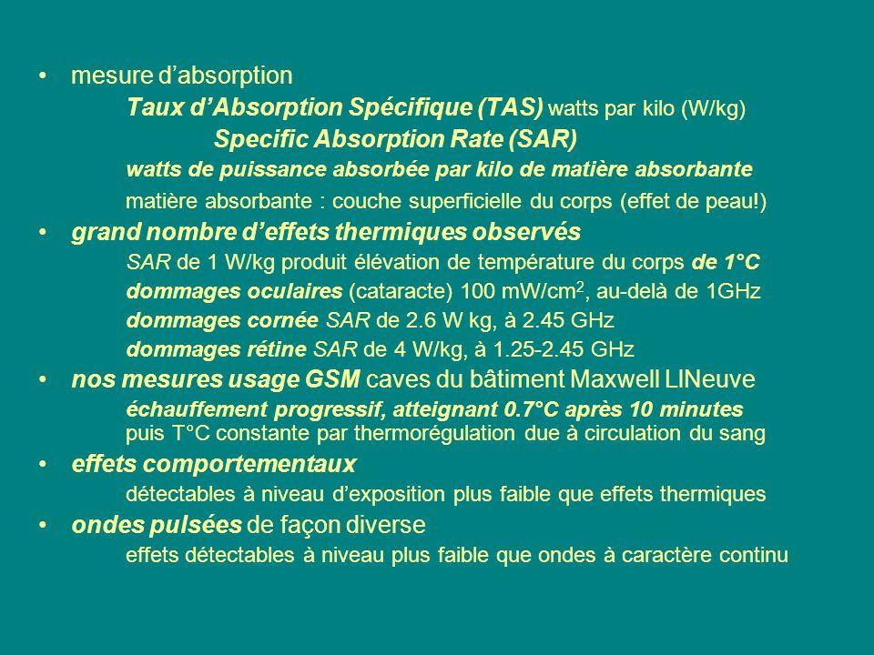 mesure dabsorption Taux dAbsorption Spécifique (TAS) watts par kilo (W/kg) Specific Absorption Rate (SAR) watts de puissance absorbée par kilo de mati