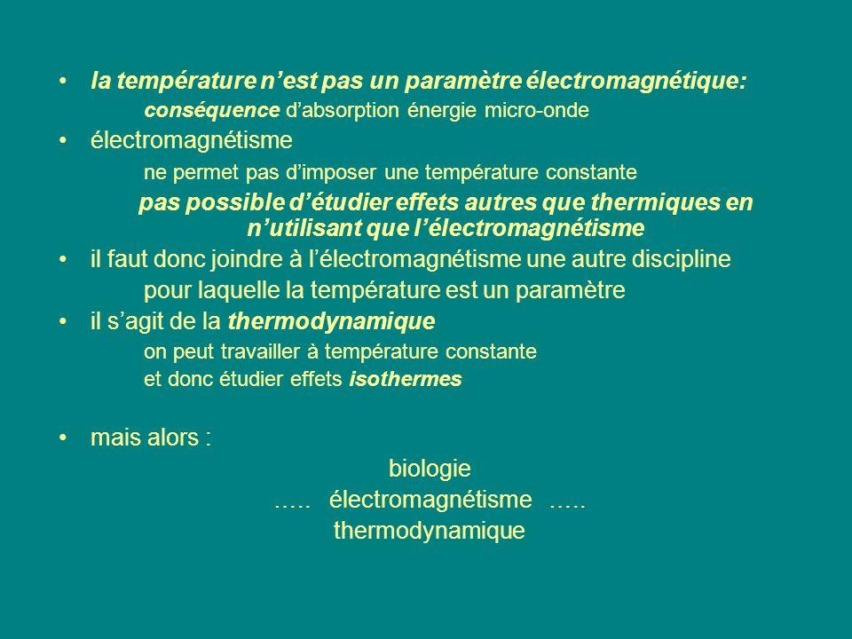 la température nest pas un paramètre électromagnétique: conséquence dabsorption énergie micro-onde électromagnétisme ne permet pas dimposer une tempér