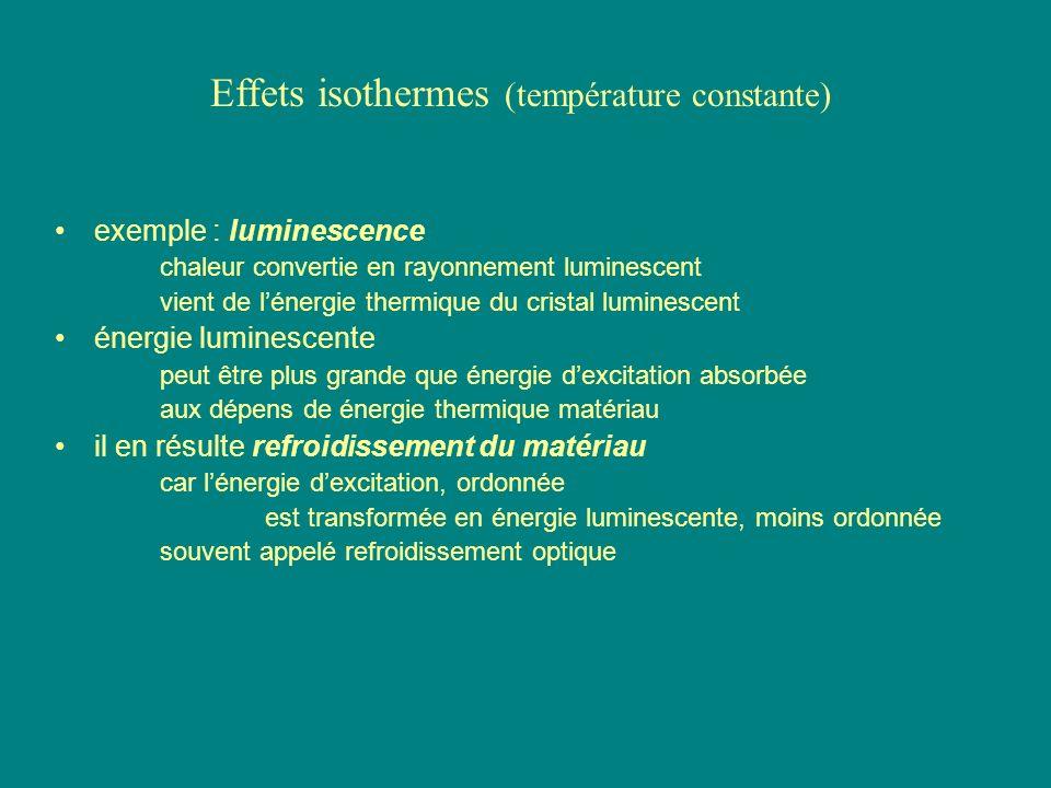 exemple : luminescence chaleur convertie en rayonnement luminescent vient de lénergie thermique du cristal luminescent énergie luminescente peut être