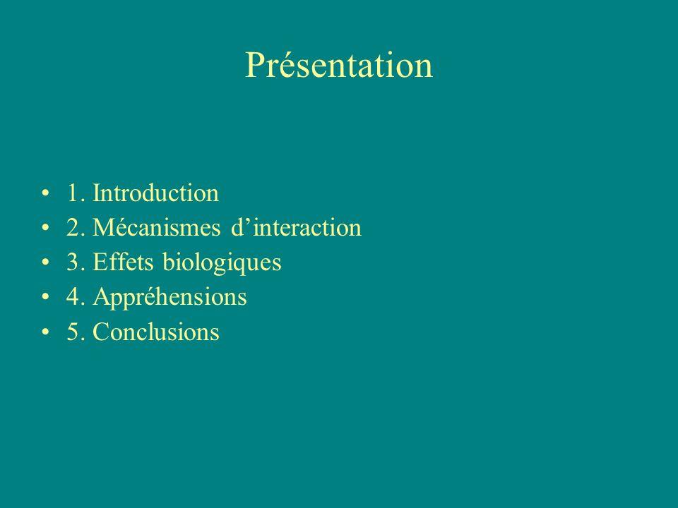 membranes cellulaires : site primaire interaction champs BF amplification signaux faibles associés à divers mécanismes flux ions (Ca++) jouent rôle primordial dans amplification stimulus gradient potentiel de membrane 10 7 V/m effet de micro-ondes sur molécules diverses a été analysé accent particulier sur questions relatives à lacide ADN cellules exposées à fréquences, niveaux dexposition, durées lésions chromosomiques plus nombreuses modèle théorique : propriétés diélectriques du noyau cellulaire SAR à endroits proches (nm) peuvent différer W/m 3 10 à 100 fois supérieure à environnement effet biologique dû à production de chaleur préférentielle .