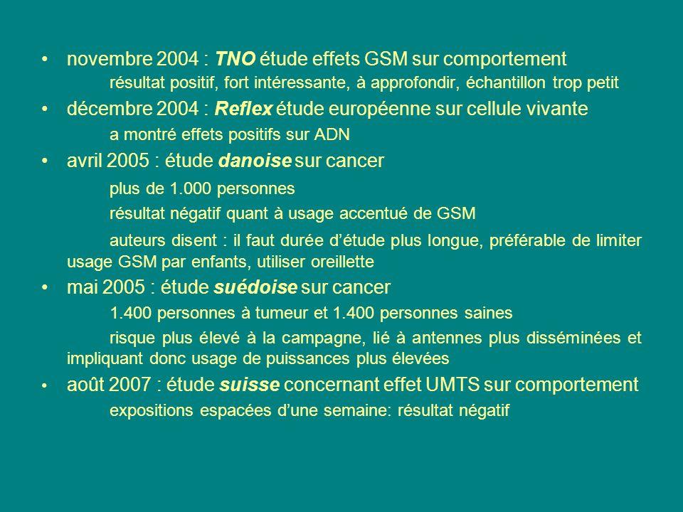 novembre 2004 : TNO étude effets GSM sur comportement résultat positif, fort intéressante, à approfondir, échantillon trop petit décembre 2004 : Refle