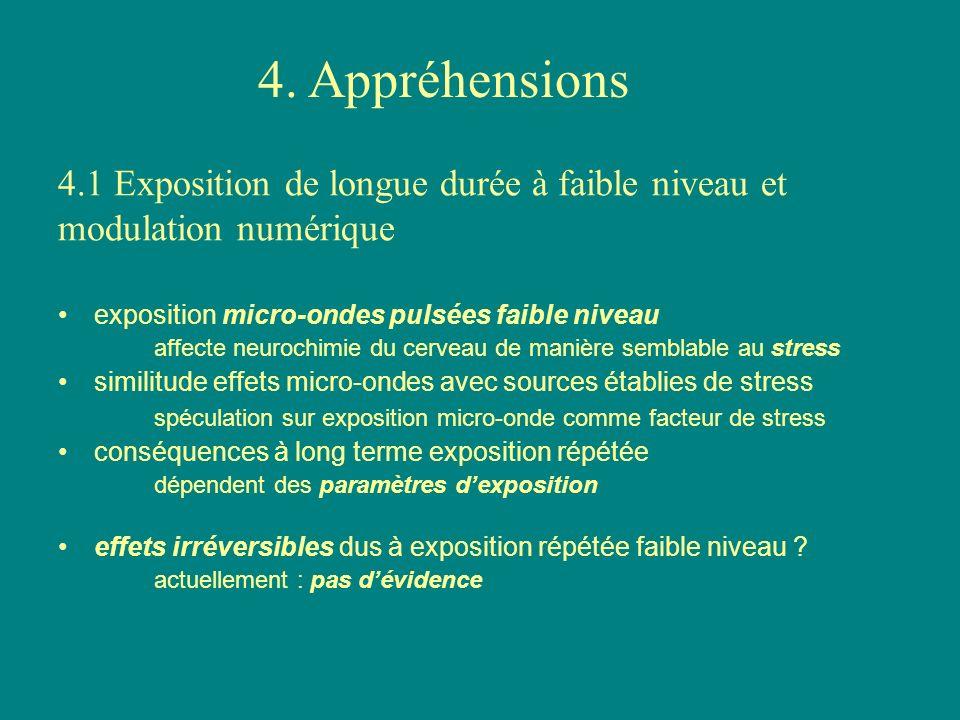 4.1 Exposition de longue durée à faible niveau et modulation numérique exposition micro-ondes pulsées faible niveau affecte neurochimie du cerveau de