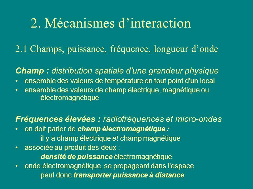 2.1 Champs, puissance, fréquence, longueur donde Champ : distribution spatiale d'une grandeur physique ensemble des valeurs de température en tout poi