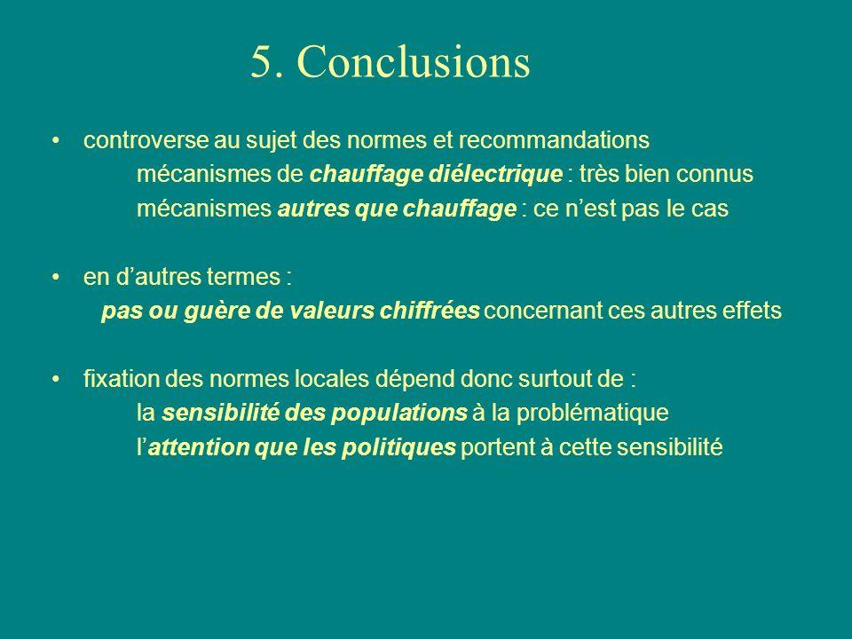 5. Conclusions controverse au sujet des normes et recommandations mécanismes de chauffage diélectrique : très bien connus mécanismes autres que chauff