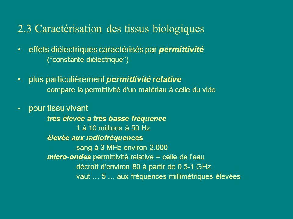 2.3 Caractérisation des tissus biologiques effets diélectriques caractérisés par permittivité (constante diélectrique) plus particulièrement permittiv