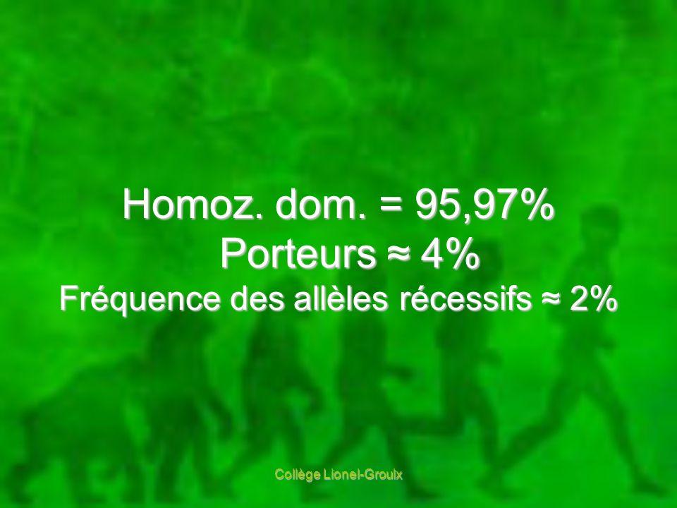 Homoz. dom. = 95,97% Porteurs 4% Fréquence des allèles récessifs 2% Collège Lionel-Groulx