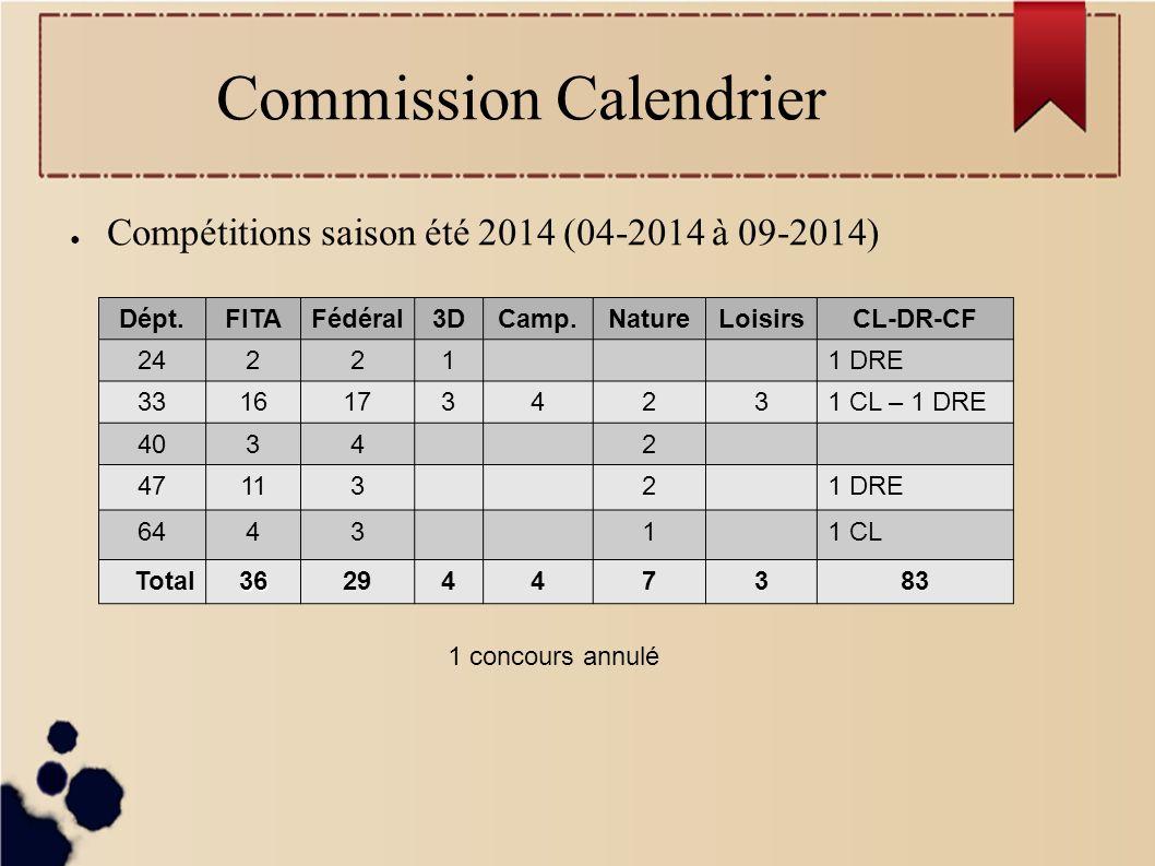 Commission Calendrier Obtenir les informations sur le site de la FFTA Se rendre dans l intranet fédéral : www.ffta.fr.