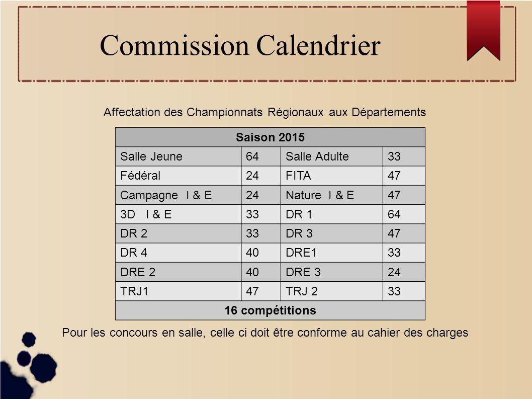 Commission Calendrier Date des Championnats Régionaux saison 2015 Saison hiver DR 116/11/2014 DR 221/12/2014 CL en salle jeunes8/02/2015 CL en salle adultes15/02/2015 Saison été CL Nature1/03/2015 DR 312/04/2015 DR 418/05/2015 …/...