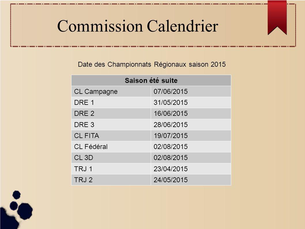 Commission Calendrier Procédure de création du calendrier sur la Ligue d Aquitaine 1.La commission Calendrier établi les dates des concours régionaux.