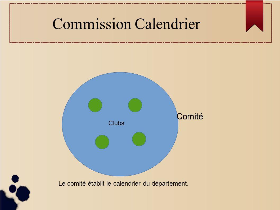 Commission Calendrier Clubs Comité Le comité établit le calendrier du département.