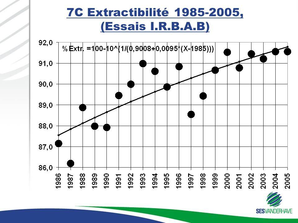 7C Extractibilité 1985-2005, (Essais I.R.B.A.B)