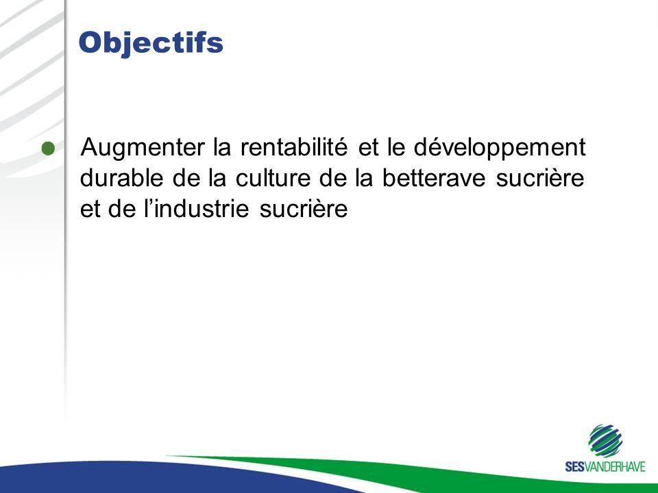 Objectifs Augmenter la rentabilité et le développement durable de la culture de la betterave sucrière et de lindustrie sucrière