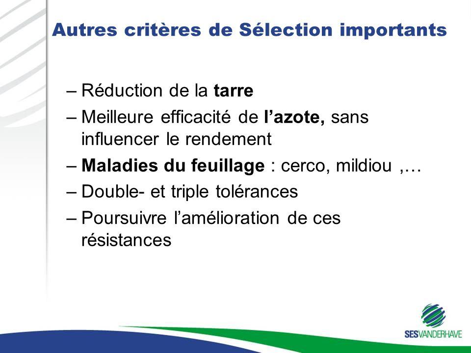 Autres critères de Sélection importants –Réduction de la tarre –Meilleure efficacité de lazote, sans influencer le rendement –Maladies du feuillage : cerco, mildiou,… –Double- et triple tolérances –Poursuivre lamélioration de ces résistances