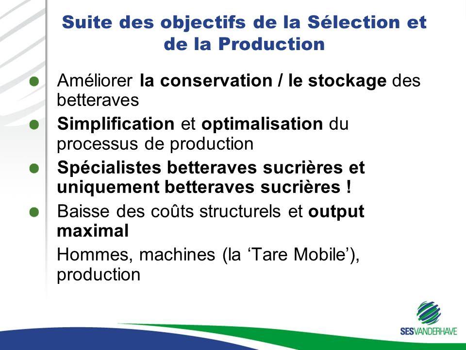 Suite des objectifs de la Sélection et de la Production Améliorer la conservation / le stockage des betteraves Simplification et optimalisation du pro