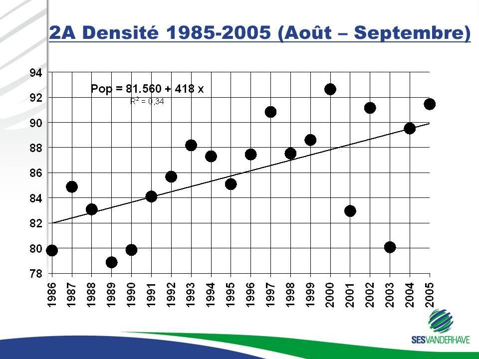 2A Densité 1985-2005 (Août – Septembre)