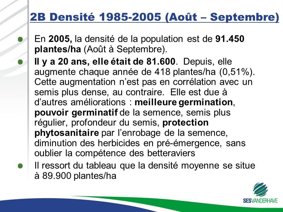 2B Densité 1985-2005 (Août – Septembre) En 2005, la densité de la population est de 91.450 plantes/ha (Août à Septembre). Il y a 20 ans, elle était de